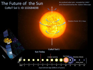 Астрономы изучают будущее Солнца с помощью звезды-двойника