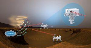 Искусственный нос, созданный в НАСА, будет искать жизнь на Марсе