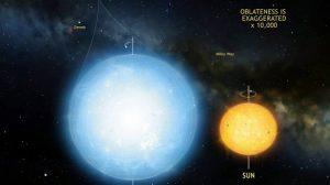 Астрономы обнаружили самую округлую звезду во Вселенной